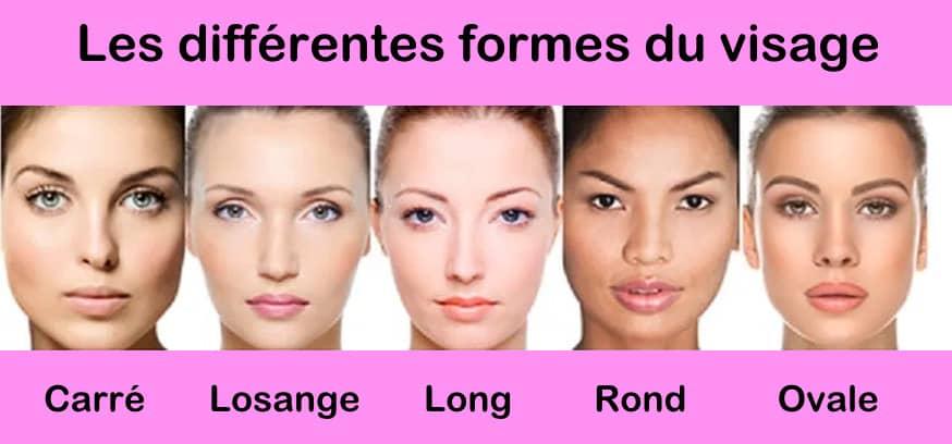 formes du visage