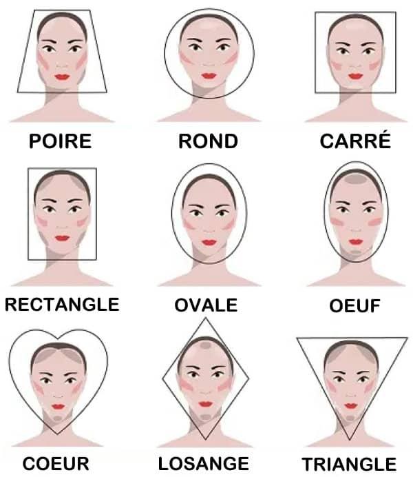 formes de visage d'une femme
